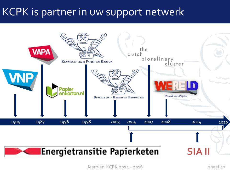 sheet 17Jaarplan KCPK 2014 - 2016 KCPK is partner in uw support netwerk 1904198719961998200320072008 SIA II 20042014 2020