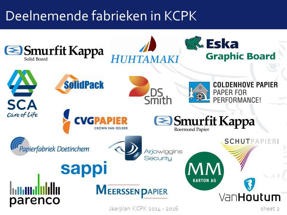sheet 2Jaarplan KCPK 2014 - 2016 Deelnemende fabrieken in KCPK