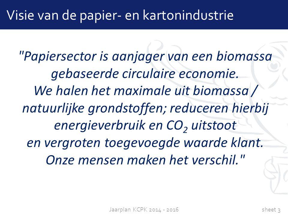 sheet 3Jaarplan KCPK 2014 - 2016 Visie van de papier- en kartonindustrie