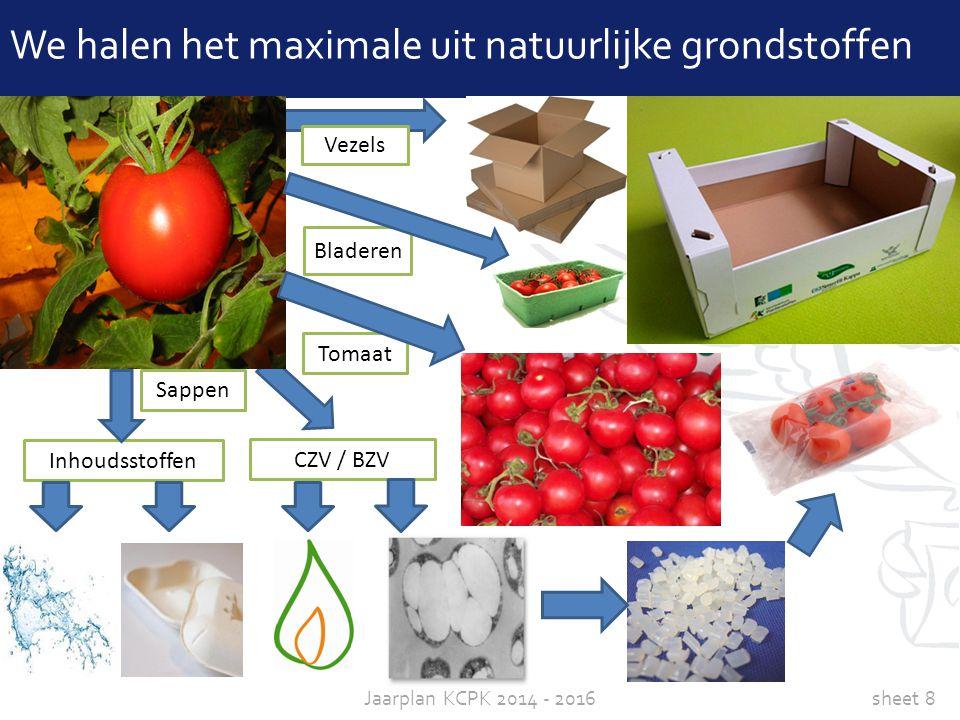 sheet 8Jaarplan KCPK 2014 - 2016 We halen het maximale uit natuurlijke grondstoffen Vezels CZV / BZV Inhoudsstoffen Tomaat Bladeren Sappen