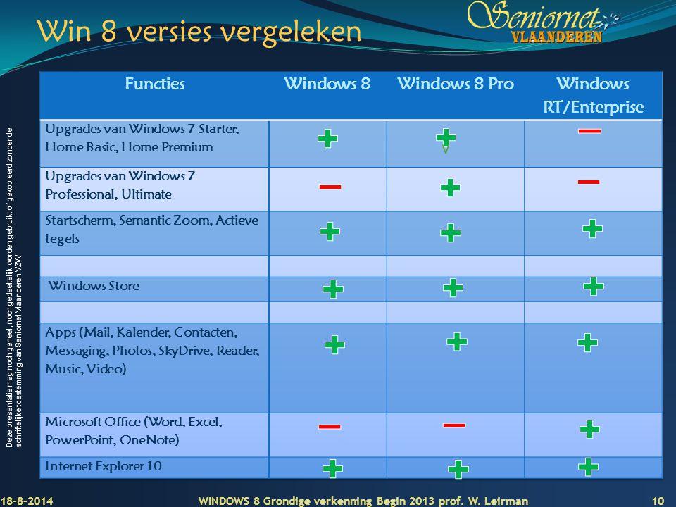 Deze presentatie mag noch geheel, noch gedeeltelijk worden gebruikt of gekopieerd zonder de schriftelijke toestemming van Seniornet Vlaanderen VZW Win