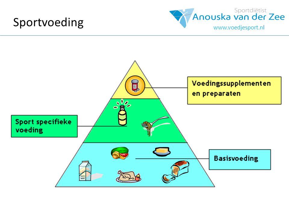 Sportvoeding www.voedjesport.nl