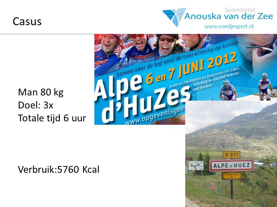 Casus www.voedjesport.nl Man 80 kg Doel: 3x Totale tijd 6 uur Verbruik:5760 Kcal