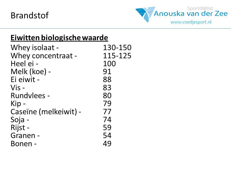Brandstof Eiwitten biologische waarde Whey isolaat - 130-150 Whey concentraat - 115-125 Heel ei - 100 Melk (koe) - 91 Ei eiwit - 88 Vis - 83 Rundvlees