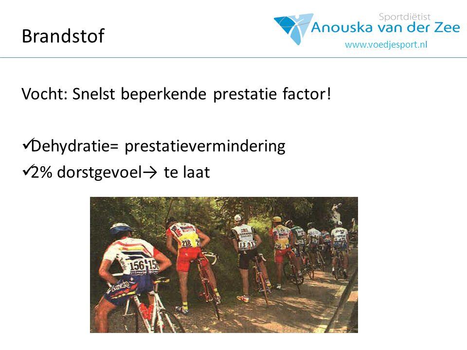 Brandstof Vocht: Snelst beperkende prestatie factor! Dehydratie= prestatievermindering 2% dorstgevoel→ te laat www.voedjesport.nl