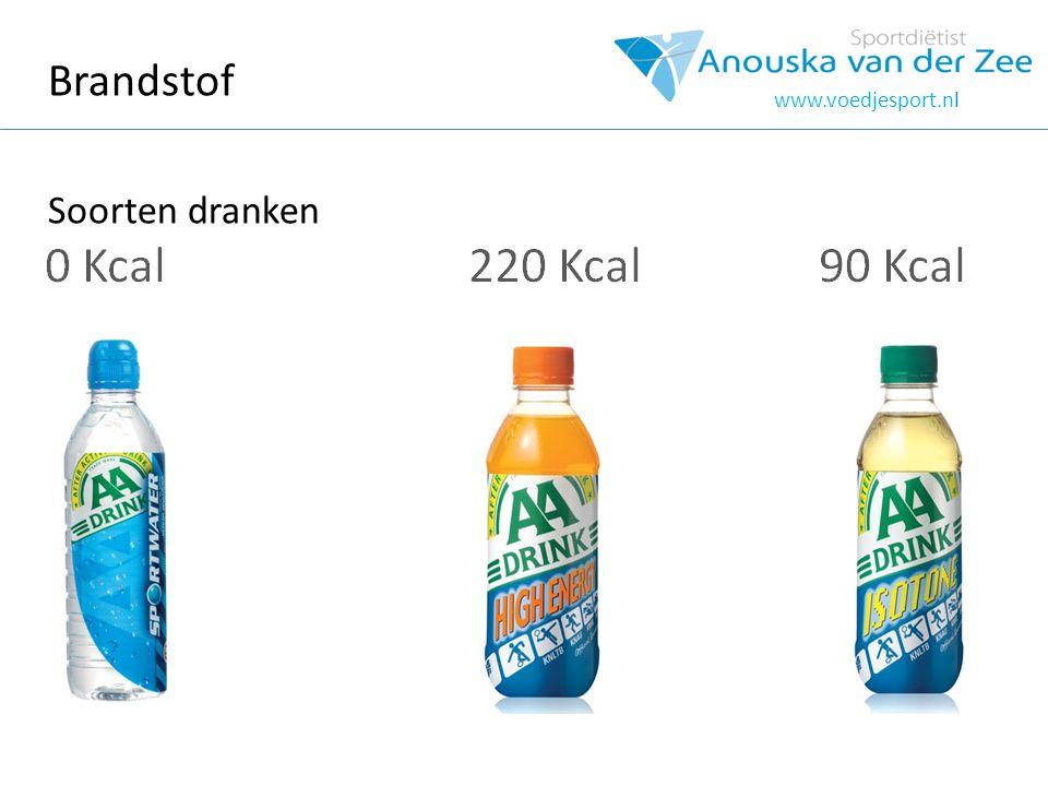Brandstof Soorten dranken www.voedjesport.nl