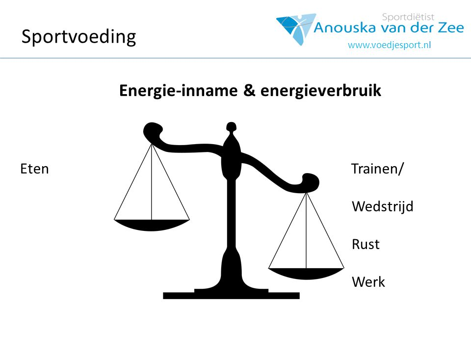 Sportvoeding www.voedjesport.nl Energie-inname & energieverbruik Eten Trainen/ Wedstrijd Rust Werk