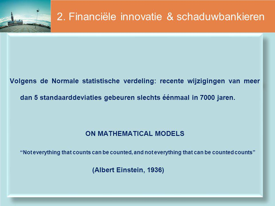 2. Financiële innovatie & schaduwbankieren Volgens de Normale statistische verdeling: recente wijzigingen van meer dan 5 standaarddeviaties gebeuren s