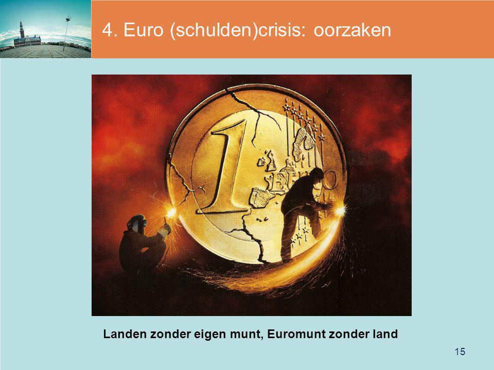 4. Euro (schulden)crisis: oorzaken 15 Landen zonder eigen munt, Euromunt zonder land