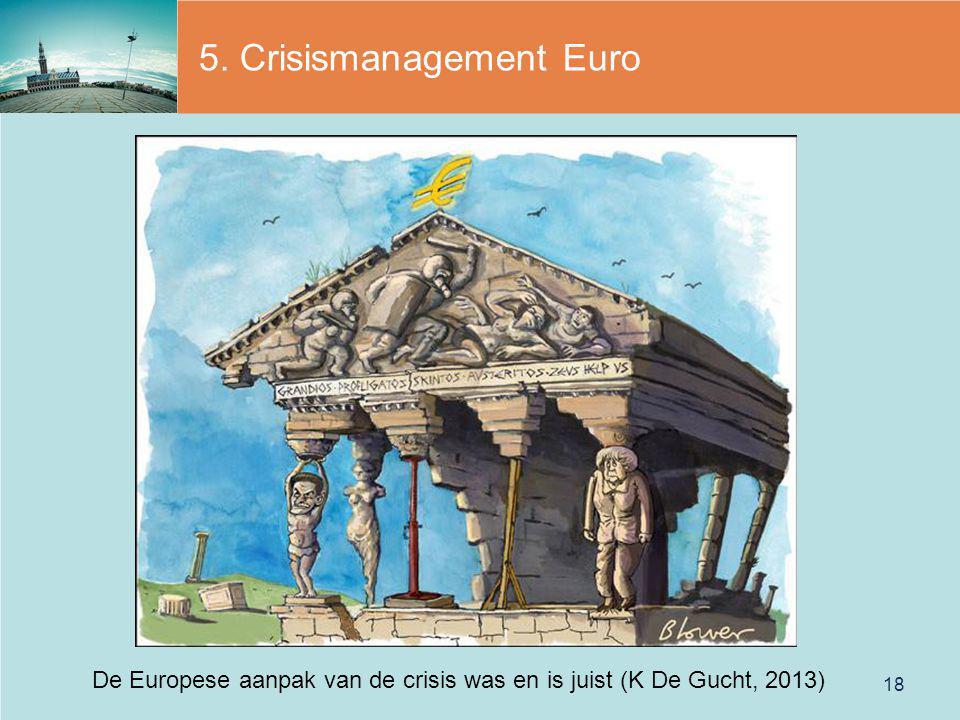 5. Crisismanagement Euro 18 De Europese aanpak van de crisis was en is juist (K De Gucht, 2013)