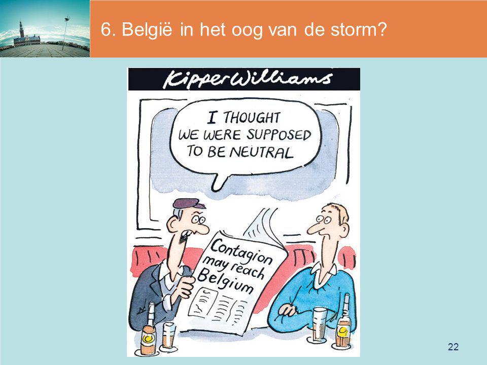 6. België in het oog van de storm? 22
