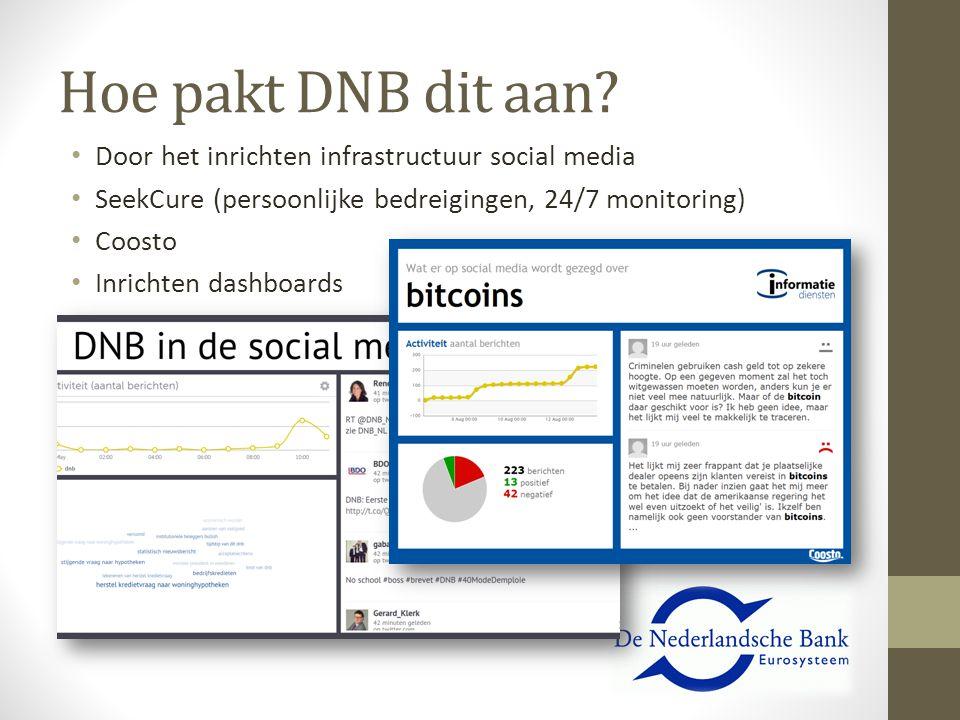 Hoe pakt DNB dit aan? Door het inrichten infrastructuur social media SeekCure (persoonlijke bedreigingen, 24/7 monitoring) Coosto Inrichten dashboards