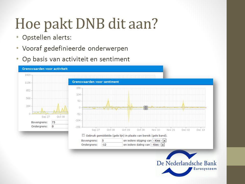 Hoe pakt DNB dit aan? Opstellen alerts: Vooraf gedefinieerde onderwerpen Op basis van activiteit en sentiment