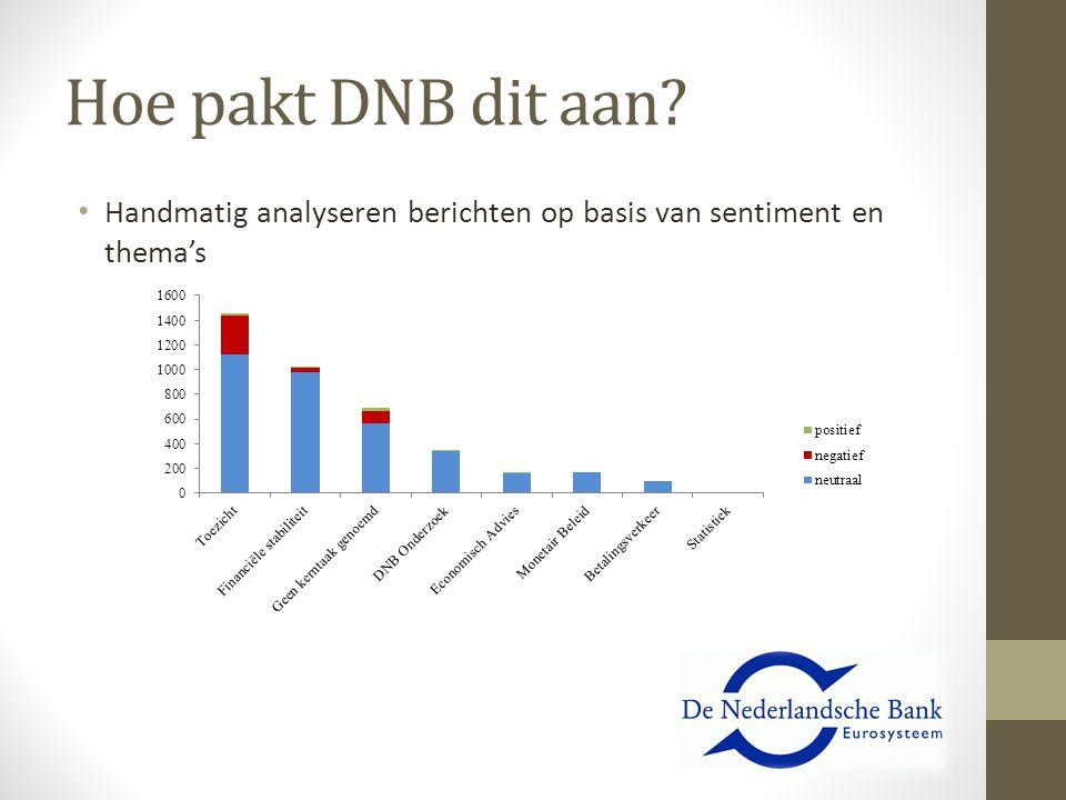 Hoe pakt DNB dit aan? Handmatig analyseren berichten op basis van sentiment en thema's