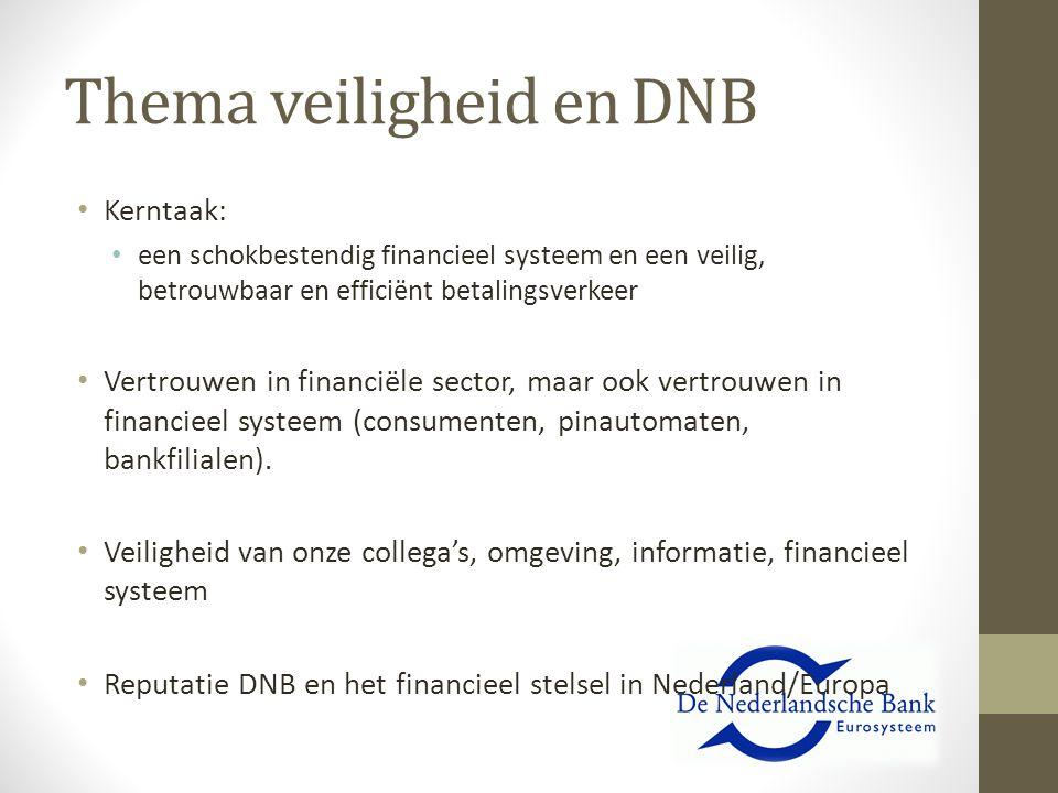 Thema veiligheid en DNB Kerntaak: een schokbestendig financieel systeem en een veilig, betrouwbaar en efficiënt betalingsverkeer Vertrouwen in financi