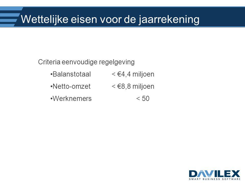 Wettelijke eisen voor de jaarrekening Criteria eenvoudige regelgeving Balanstotaal < €4,4 miljoen Netto-omzet < €8,8 miljoen Werknemers< 50
