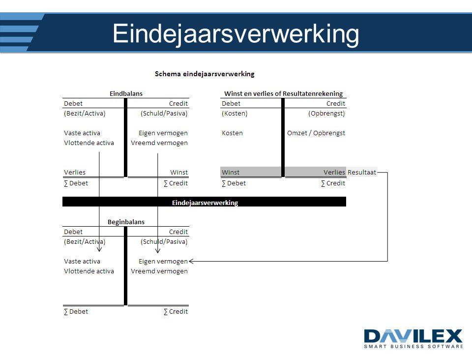 SEPA  Sommige banken werken geheel volgens de XML- implementatierichtlijnen voor Nederland.