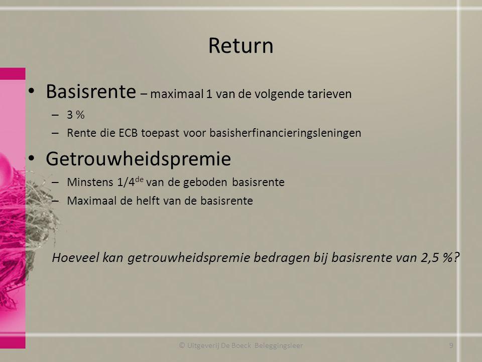Fiscaliteit – rekening in België Spaarrekening: 1,90 % (basis + getrouwheidspremie) Brutorendement: 10 000 EUR x 1,9 % = 190 EUR 1,9 % Nettorendement: 250 EUR (want vrijstelling RV) 1,9 % Kasbon 1 jaar: 2,15 % Brutorendement: 10 000 EUR x 2,15 % = 215 EUR 2,15 % Nettorendement: 215 EUR – 21 % RV = 215 EUR – 45,15 EUR = 169,85 EUR 1,70 % © Uitgeverij De Boeck Beleggingsleer20