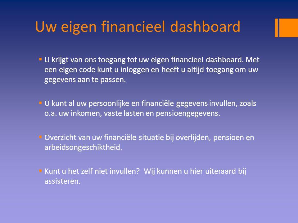 Uw eigen financieel dashboard  U krijgt van ons toegang tot uw eigen financieel dashboard. Met een eigen code kunt u inloggen en heeft u altijd toega