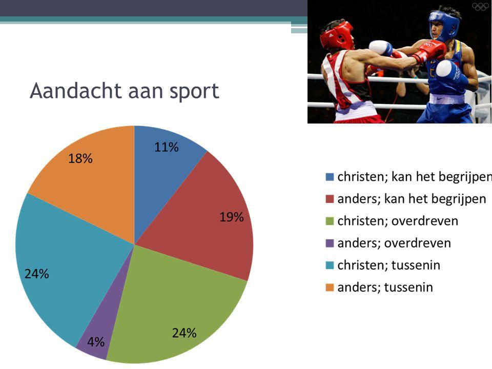 Aandacht aan sport