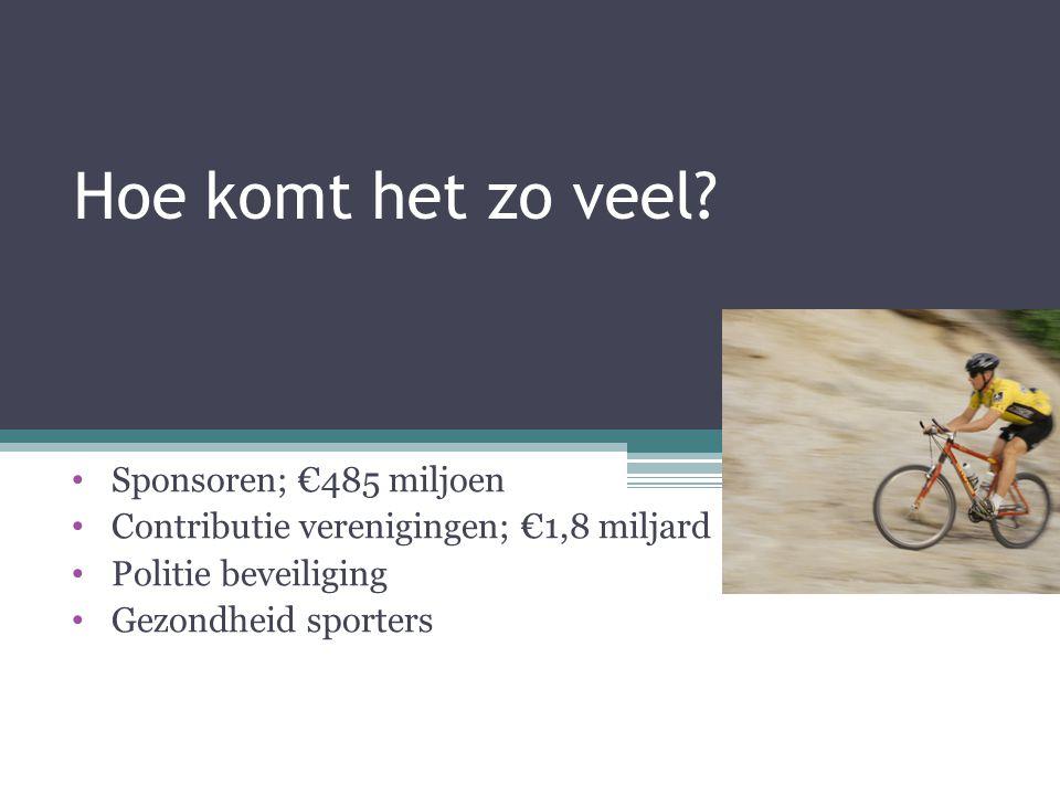 Hoe komt het zo veel? Sponsoren; €485 miljoen Contributie verenigingen; €1,8 miljard Politie beveiliging Gezondheid sporters