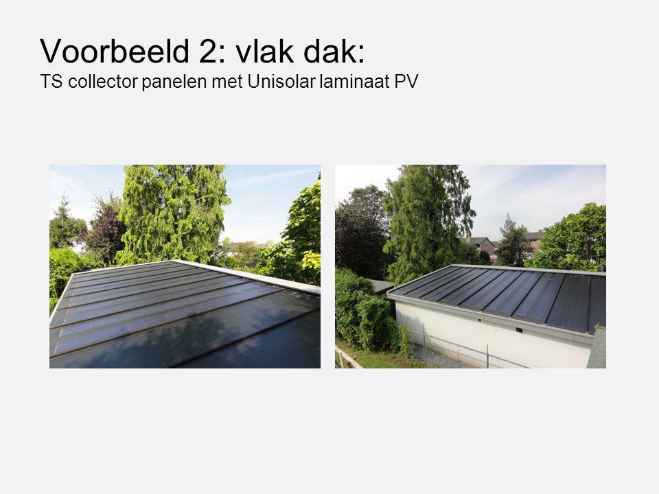 Voorbeeld 2: vlak dak: TS collector panelen met Unisolar laminaat PV