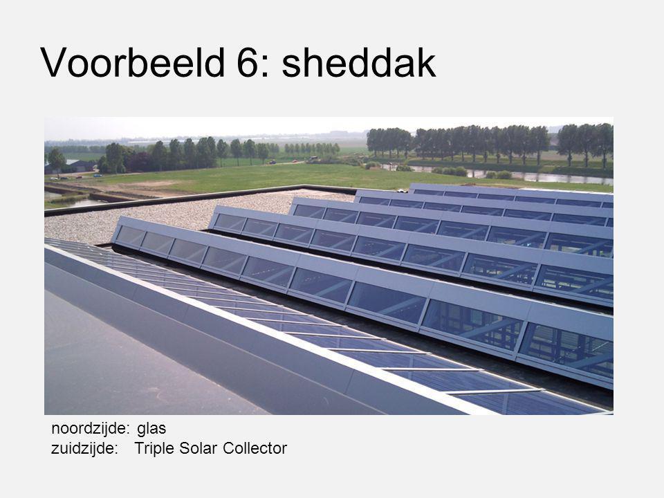 Voorbeeld 6: sheddak noordzijde: glas zuidzijde: Triple Solar Collector