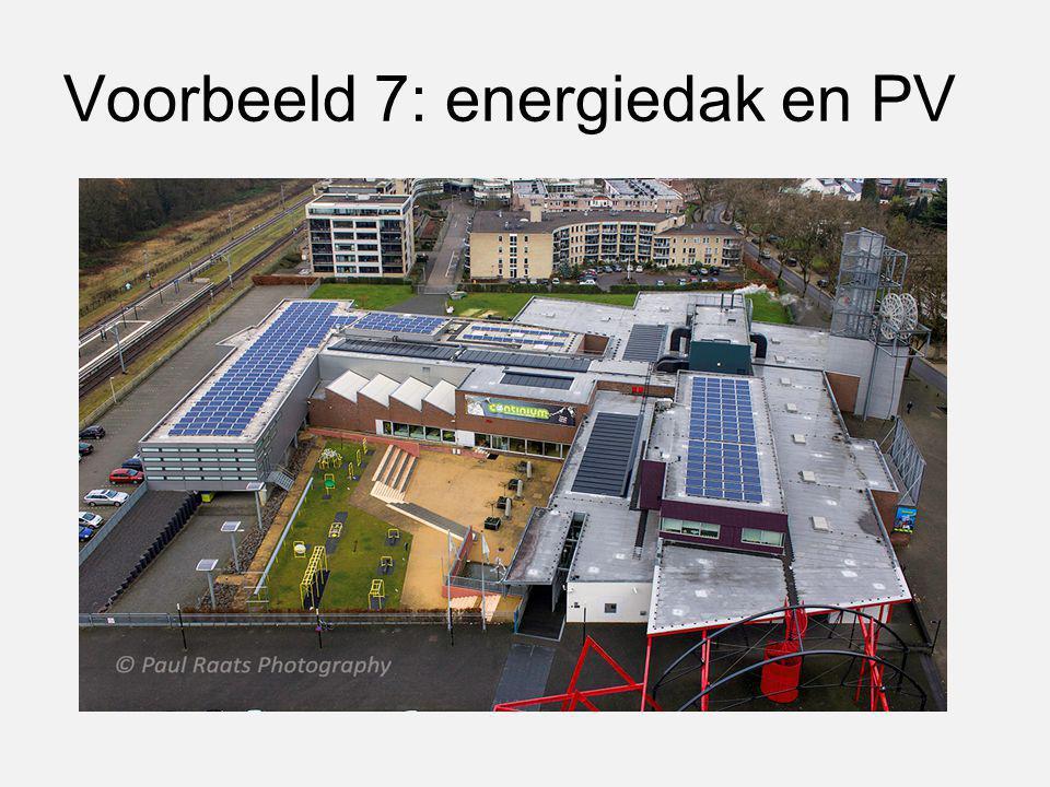 Voorbeeld 7: energiedak en PV