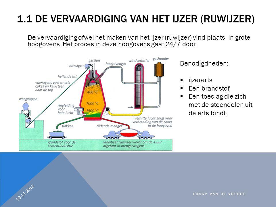 1.1 DE VERVAARDIGING VAN HET IJZER (RUWIJZER) De vervaardiging ofwel het maken van het ijzer (ruwijzer) vind plaats in grote hoogovens. Het proces in