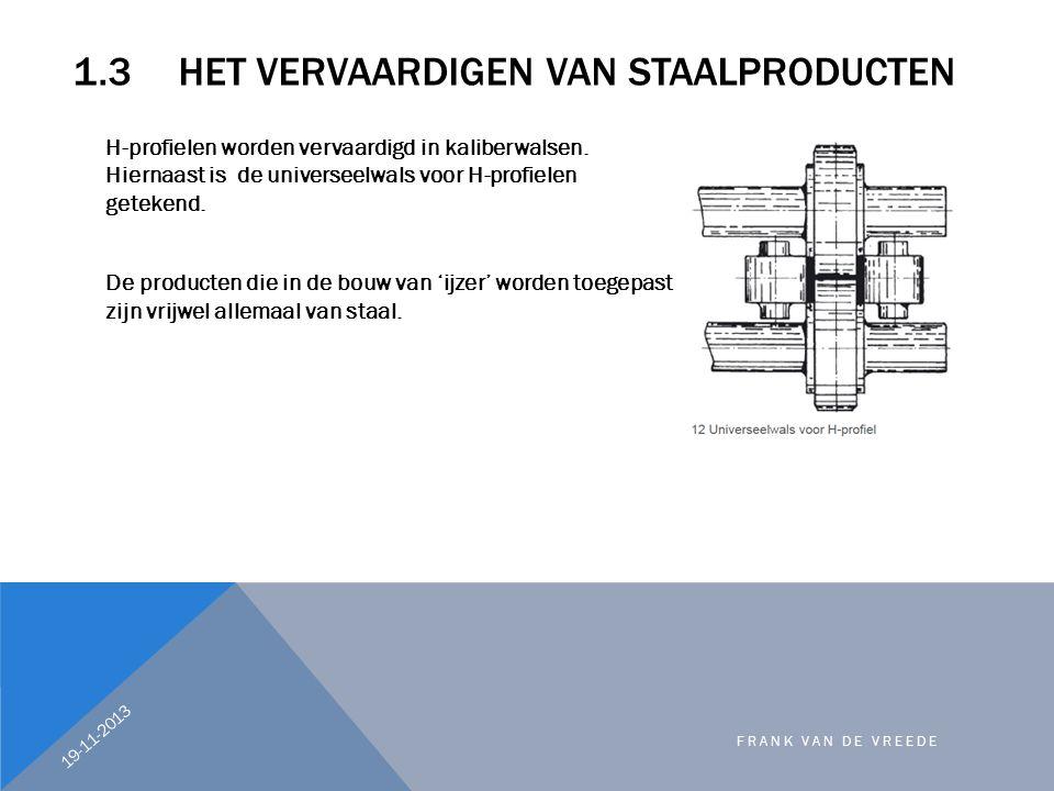 H-profielen worden vervaardigd in kaliberwalsen. Hiernaast is de universeelwals voor H-profielen getekend. De producten die in de bouw van 'ijzer' wor