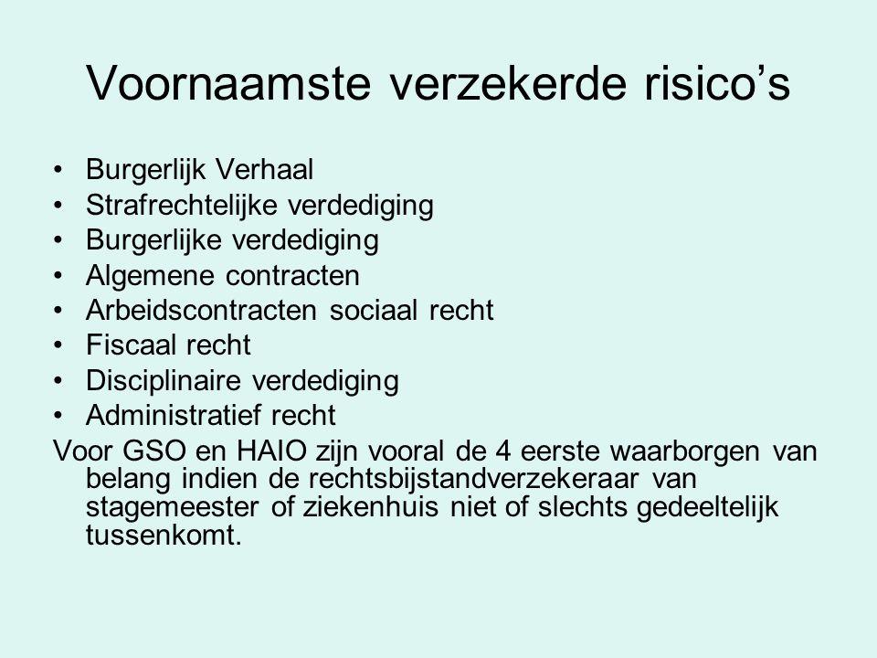 Voornaamste verzekerde risico's Burgerlijk Verhaal Strafrechtelijke verdediging Burgerlijke verdediging Algemene contracten Arbeidscontracten sociaal