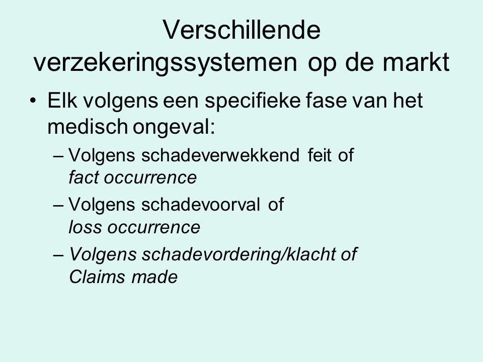Verschillende verzekeringssystemen op de markt Elk volgens een specifieke fase van het medisch ongeval: –Volgens schadeverwekkend feit of fact occurre