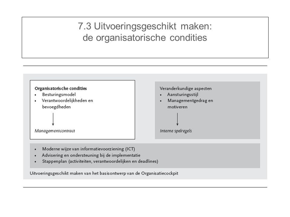 7.3 Uitvoeringsgeschikt maken: de organisatorische condities