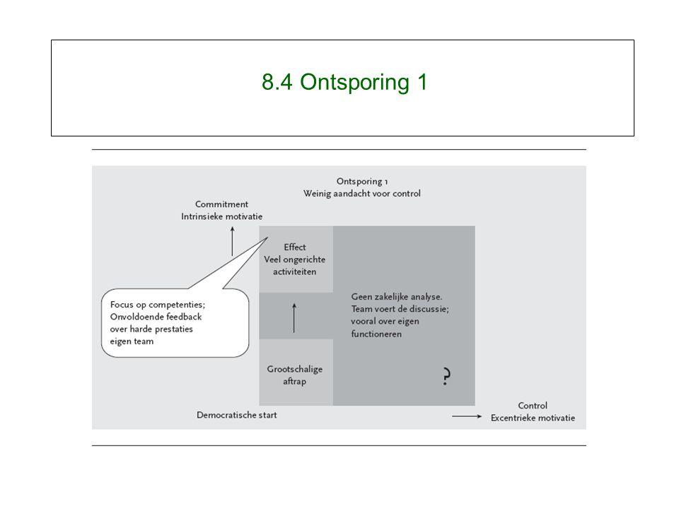 8.4 Ontsporing 1