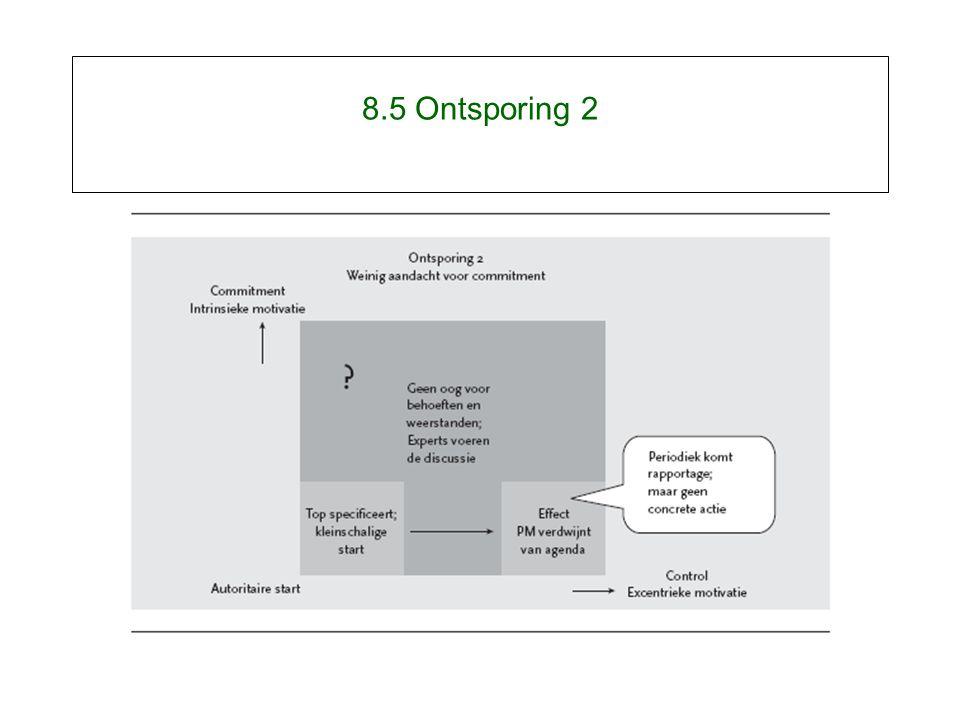 8.5 Ontsporing 2