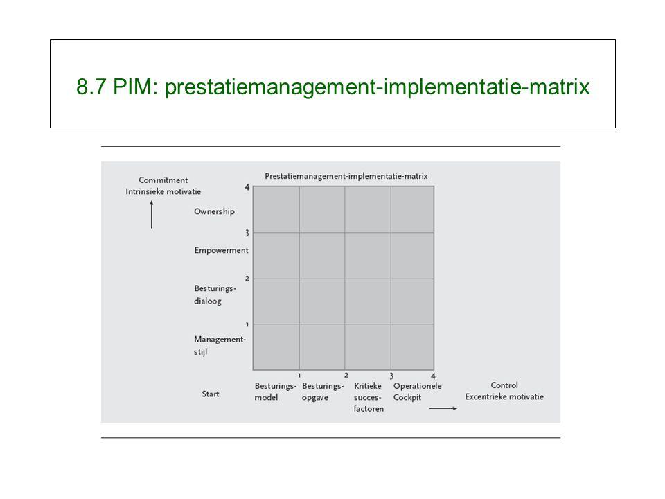 8.7 PIM: prestatiemanagement-implementatie-matrix