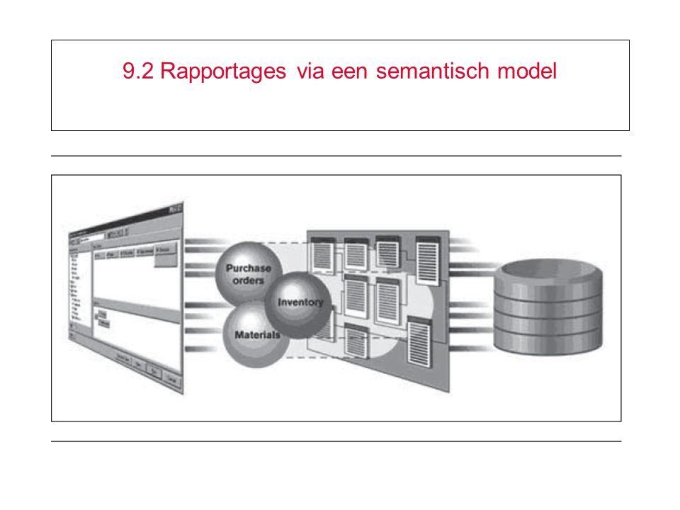 9.2 Rapportages via een semantisch model