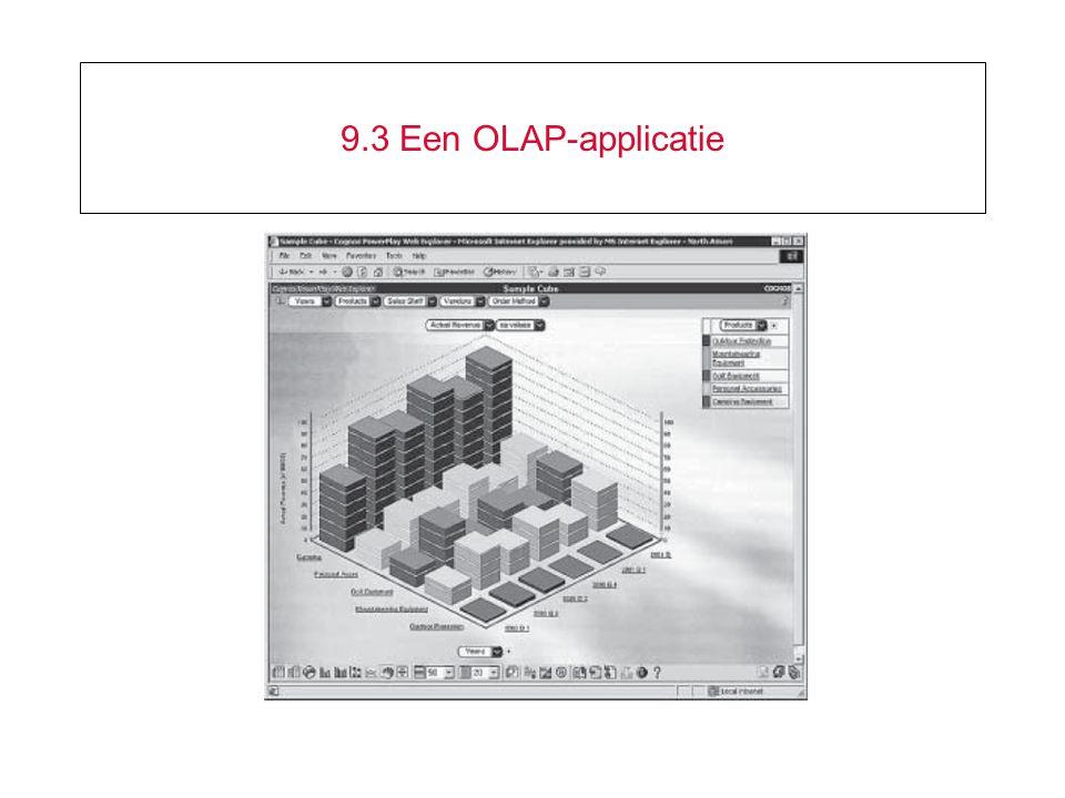 9.3 Een OLAP-applicatie