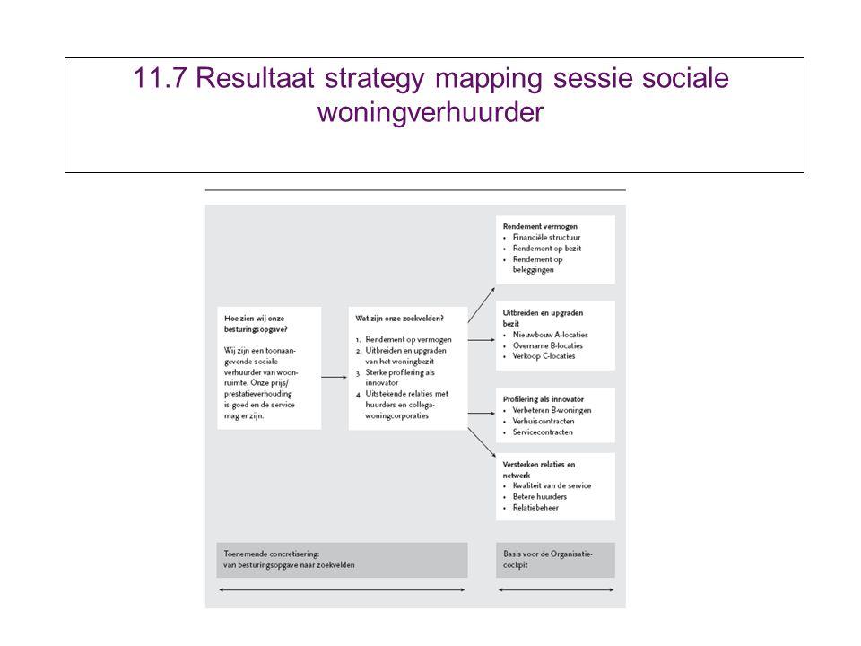 11.7 Resultaat strategy mapping sessie sociale woningverhuurder