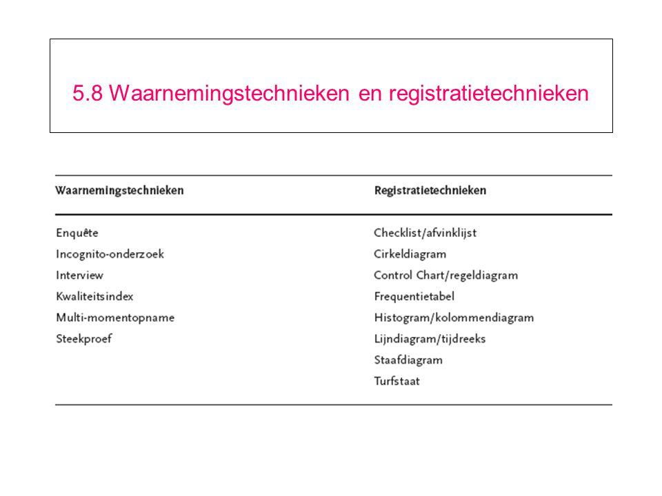 5.8 Waarnemingstechnieken en registratietechnieken