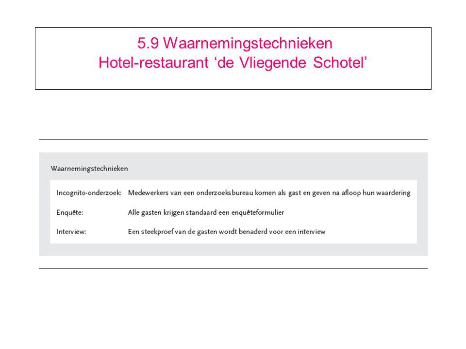 5.10 Registratietechnieken Hotel-restaurant 'de Vliegende Schotel' (verder op volgende slide)