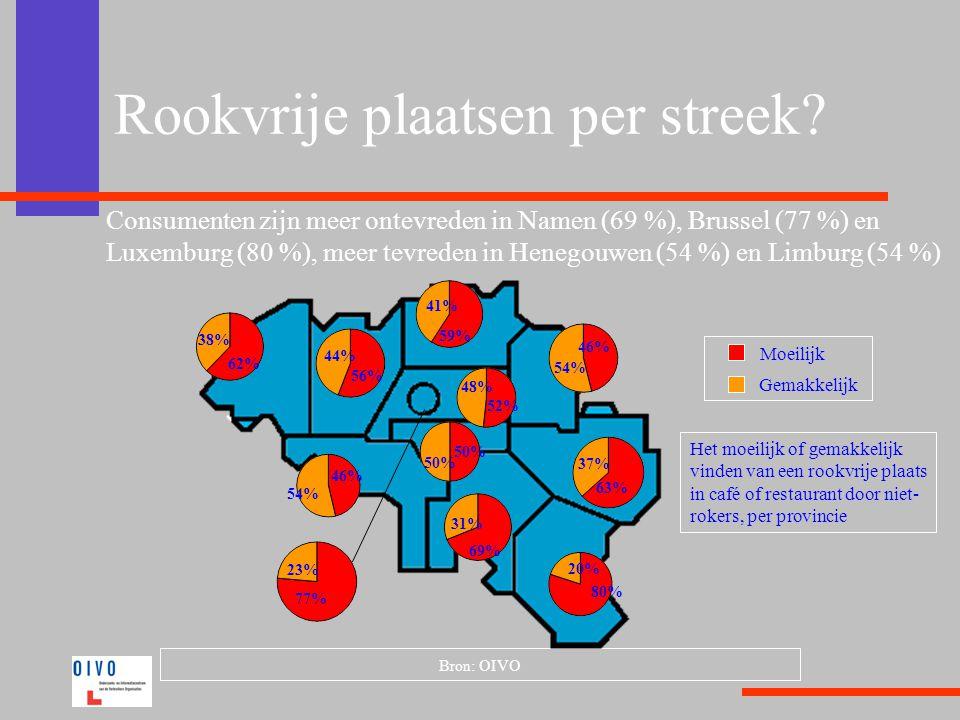 Bron: OIVO Rookvrije plaatsen per streek.