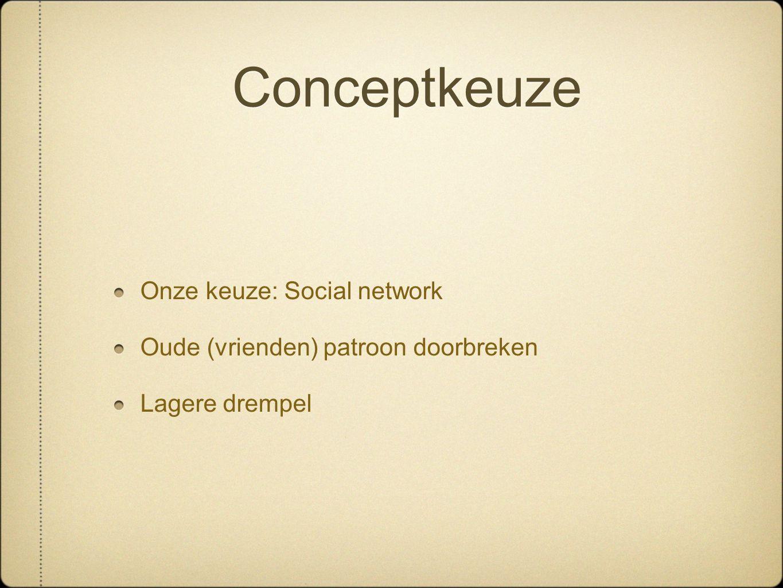 Conceptkeuze Onze keuze: Social network Oude (vrienden) patroon doorbreken Lagere drempel
