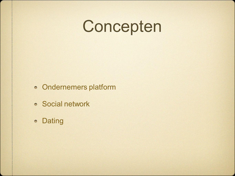Concepten Ondernemers platform Social network Dating