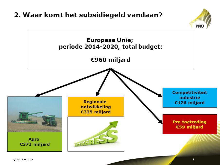 2.Waar komt het subsidiegeld vandaan? © PNO CEE 2013 4 Europese Unie; periode 2014-2020, total budget: €960 miljard Agro €373 miljard Regionale ontwik