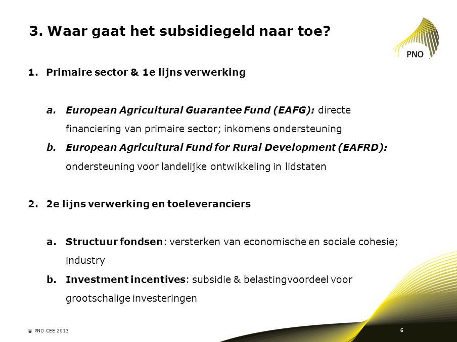 3.Waar gaat het subsidiegeld naar toe? 1.Primaire sector & 1e lijns verwerking a.European Agricultural Guarantee Fund (EAFG): directe financiering van