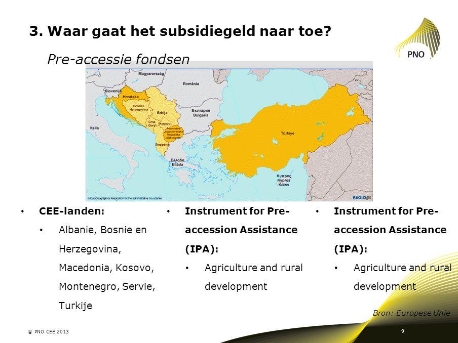 3.Waar gaat het subsidiegeld naar toe? Pre-accessie fondsen Instrument for Pre- accession Assistance (IPA): Agriculture and rural development © PNO CE