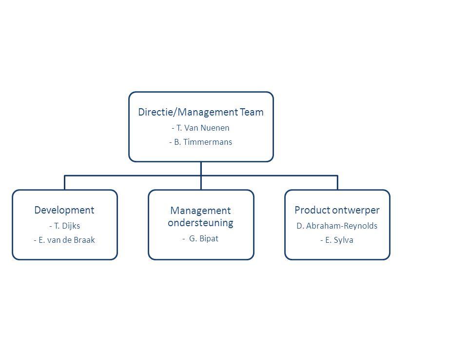 Directie/Management Team - T. Van Nuenen - B. Timmermans Development - T. Dijks - E. van de Braak Management ondersteuning - G. Bipat Product ontwerpe
