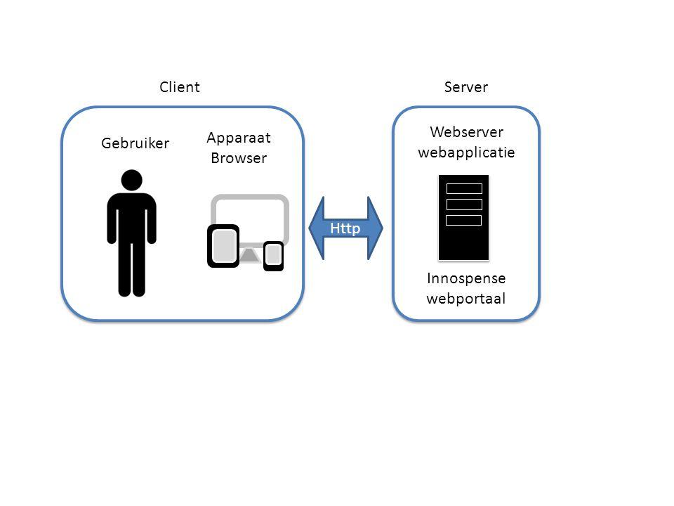 Apparaat Browser Webserver webapplicatie Database Http Innospense webportaal ClientServer Gebruiker