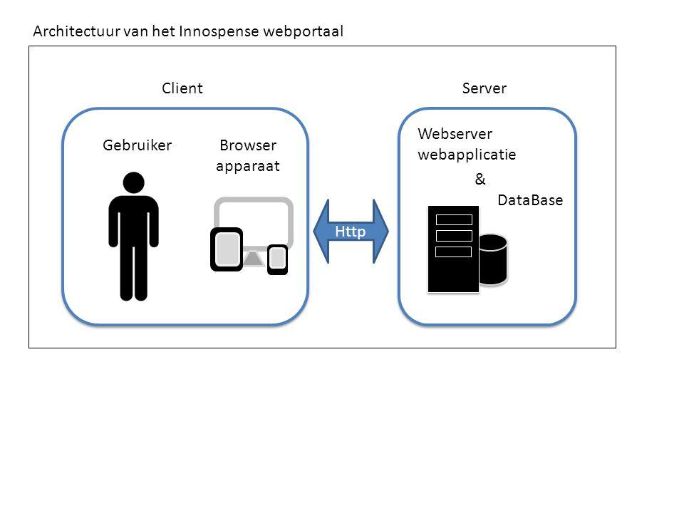 & DataBase Browser apparaat Webserver webapplicatie Http Architectuur van het Innospense webportaal ClientServer Gebruiker